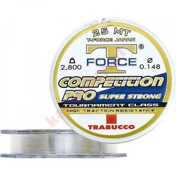 ŻYŁKA T-FORCE 0,08mm 25m